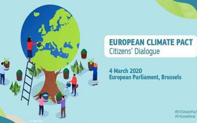 European Climate Pact Citizens' Dialogue