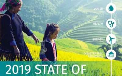 2019 State of Climate Services. Agriculture and food security